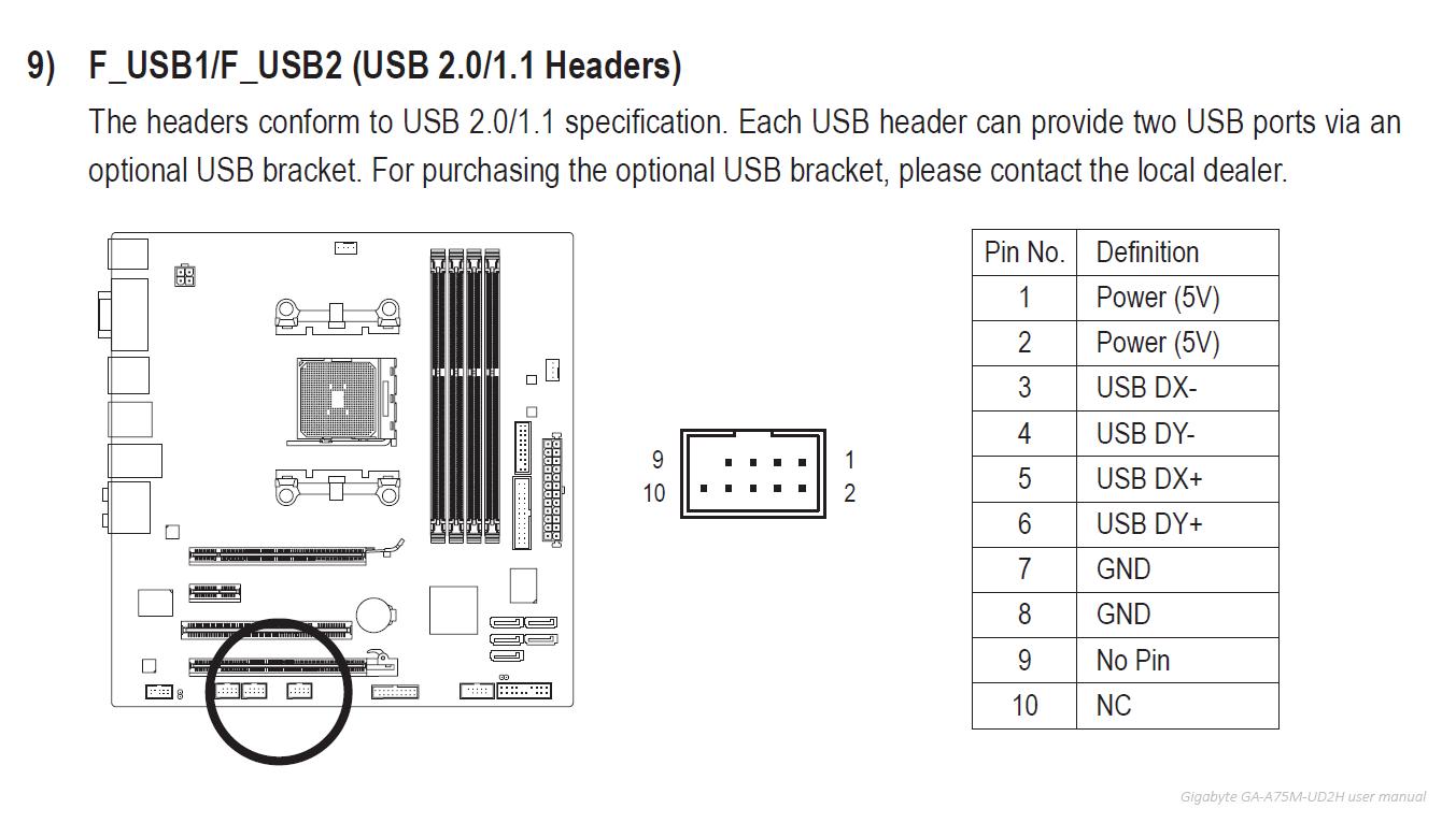 Gigabyte USB header